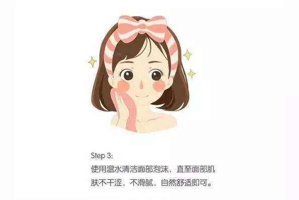 美容护肤知识图解